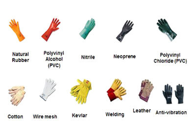 Safety Gloves Chennai